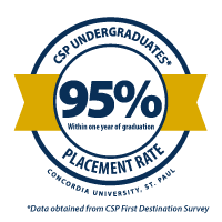 Placement Rate Badge